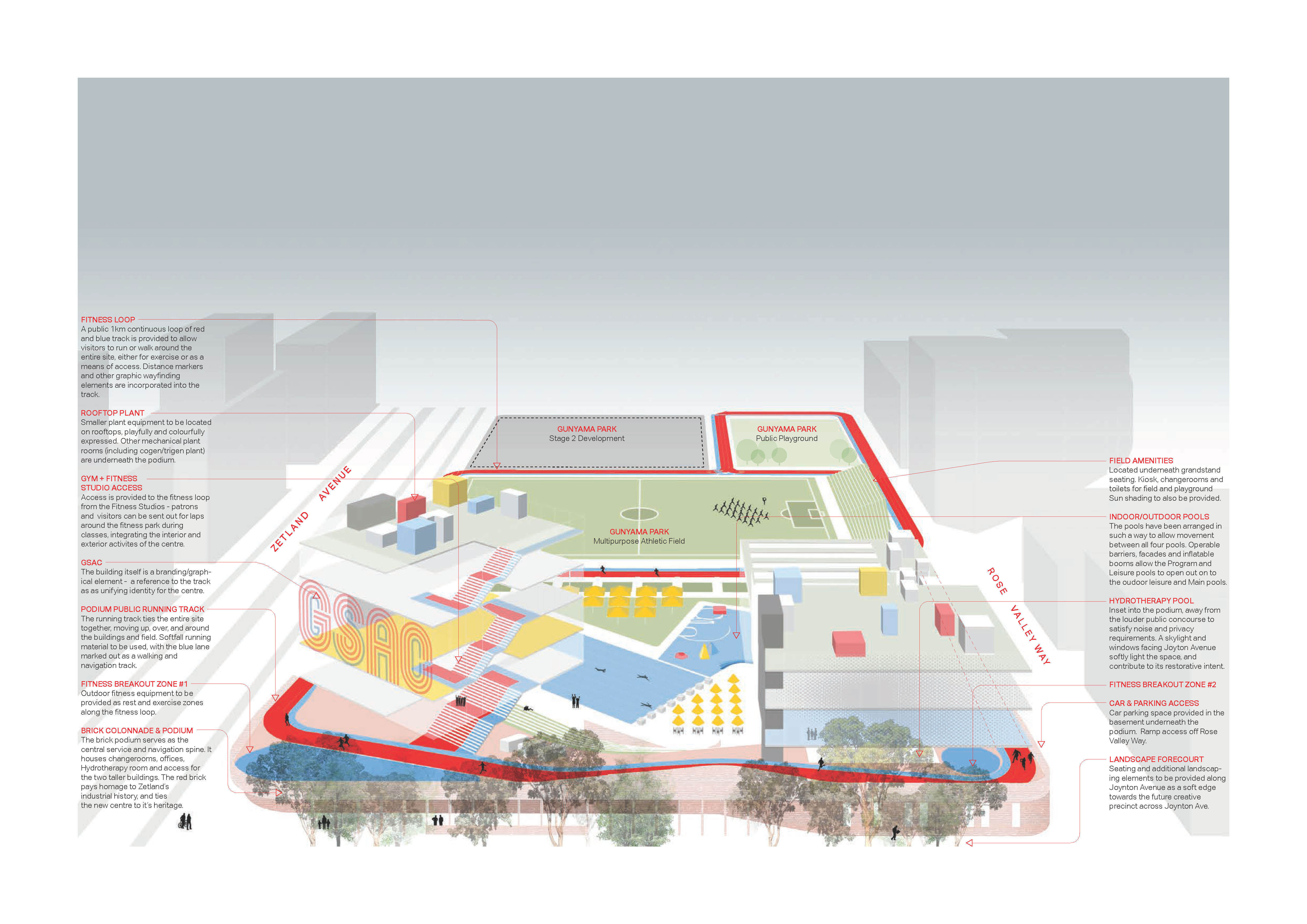 Green Square Aquatic Centre Stage 1 Presentation Submission